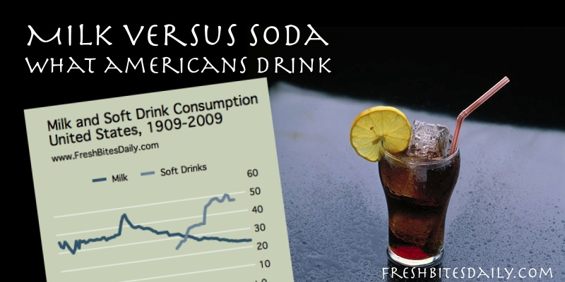 Soda has replaced milk as America's go-to refresher (and tips to give up soda)