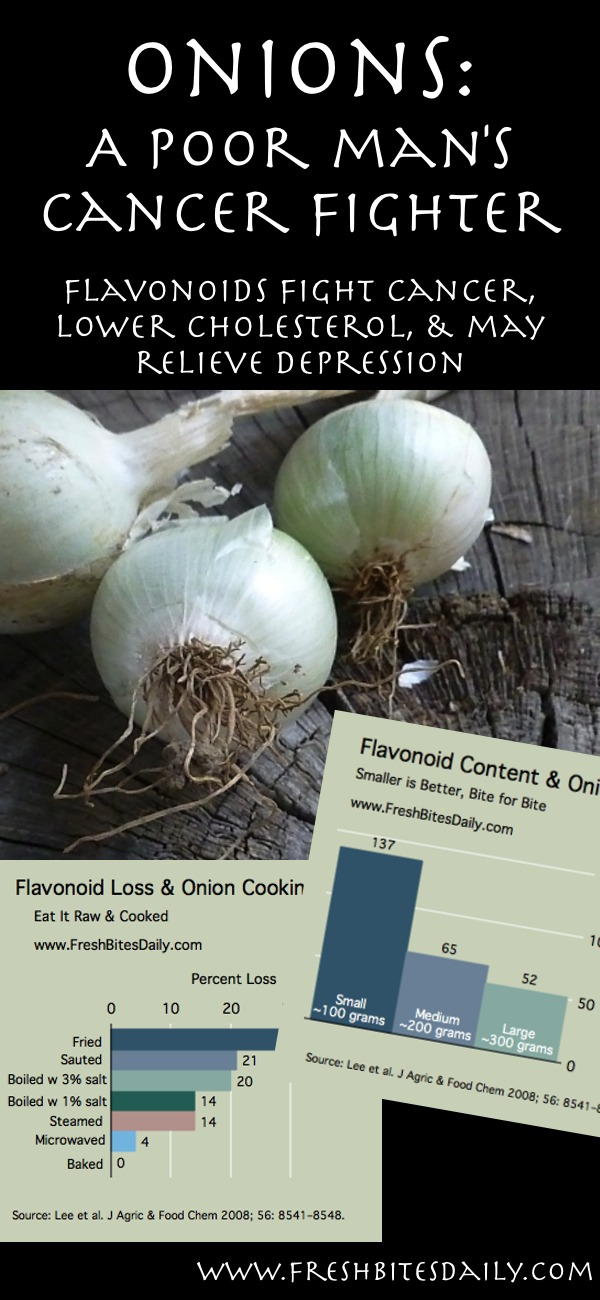 Onions: An under-appreciated antioxidant food, learn why