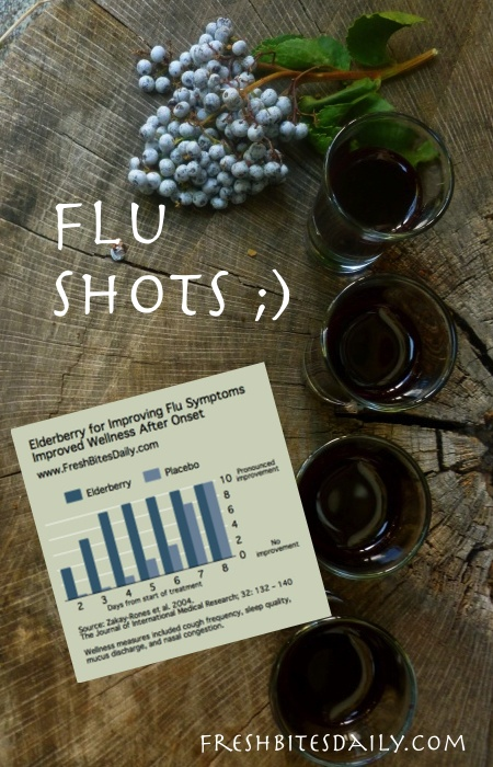 """Your handy """"flu shots"""" and what research says about using them to recover from the flu"""