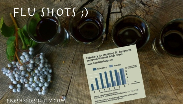 """Your handy """"flu shots"""" and what research says about using this fruit to recover from the flu"""